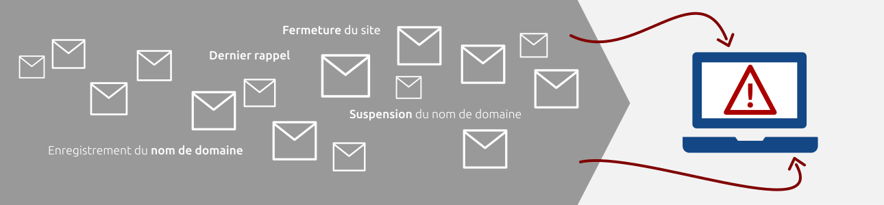 attention spam infogérance